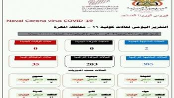 المهرة : مكتب الصحة يعلن عدم تسجيل  حالات وفاه بفيروس كورونا