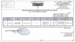 السعودية تدفع بتعزبزات عسكرية إلى عدن.. والحوثيون مرابطون في حدها الجنوبي